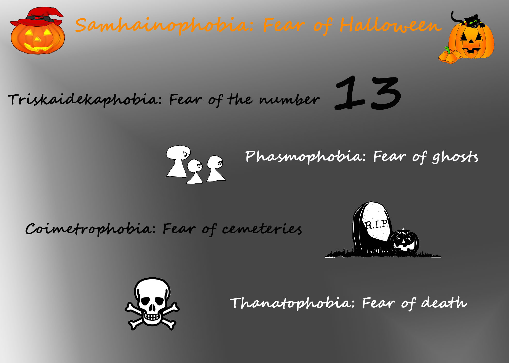 term for fear of halloween | hallowen