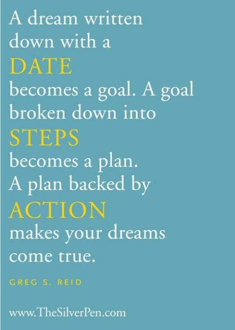 Dreams Goals Motivation